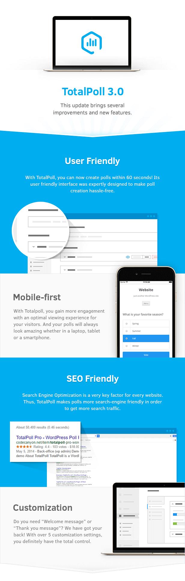 Benutzerfreundlich, Mobile-first, SEO Friendly und Anpassung in TotalPoll WordPress Umfrage-Plugin.