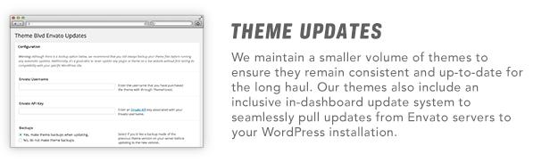 Akita Responsive WordPress Theme - 10