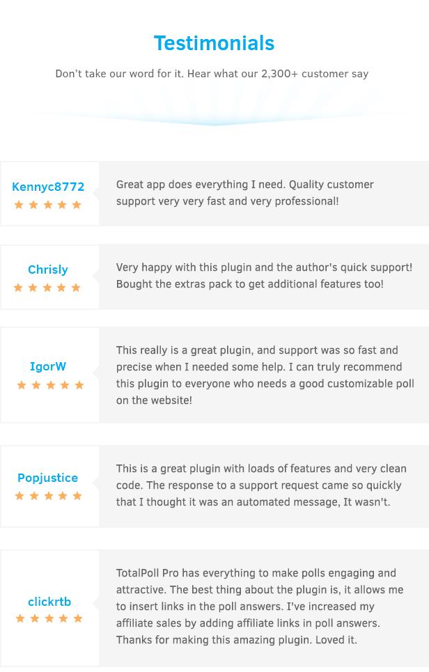 Testimonials von TotalPoll WordPress Umfrage-Plugin.