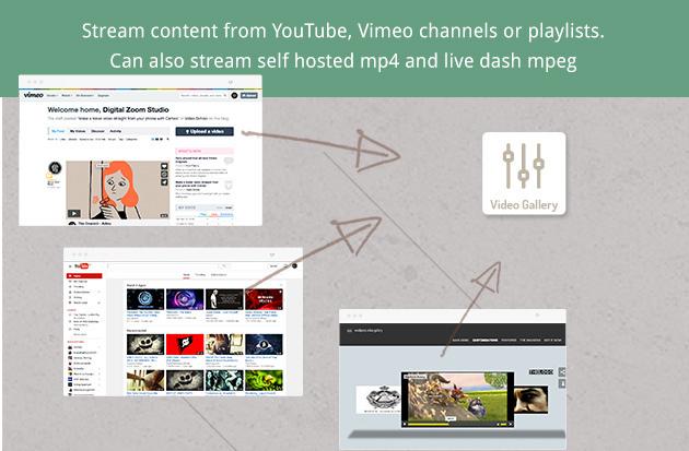 streamen Sie Inhalte von YouTube, Vimeo