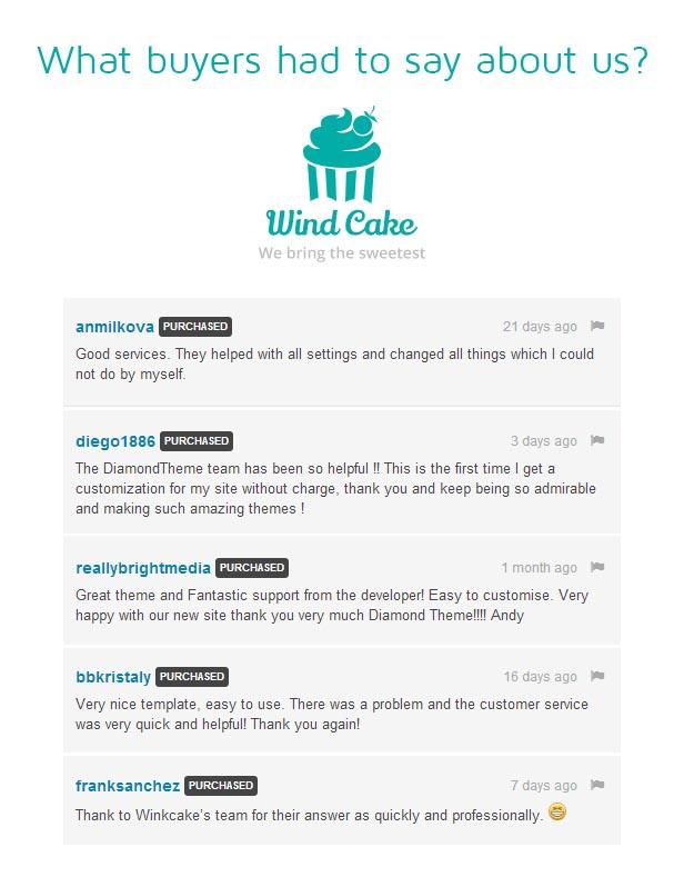 Windkuchen-Käufer-Kommentare