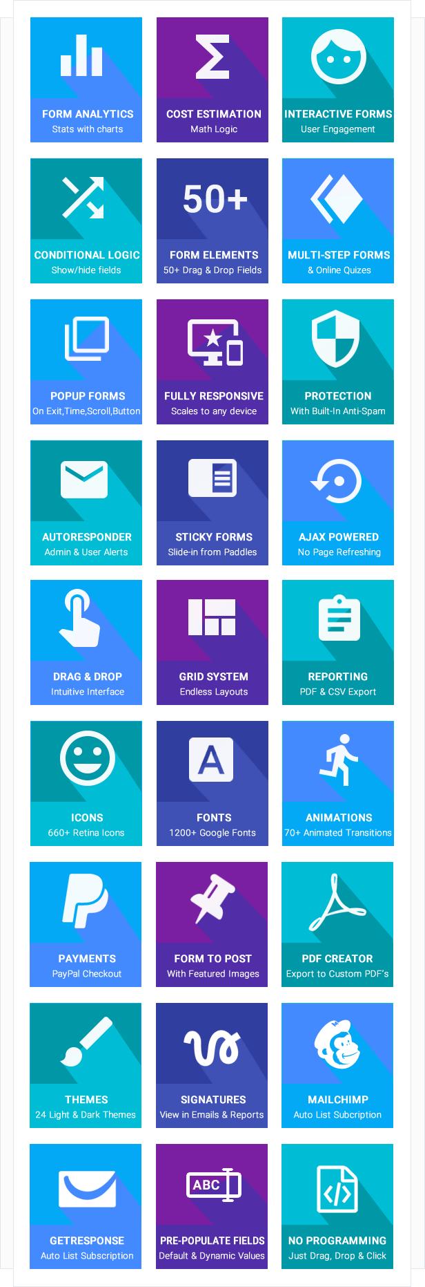 NEX-Forms - Der ultimative WordPress Formular-Generator - Overall Key Features