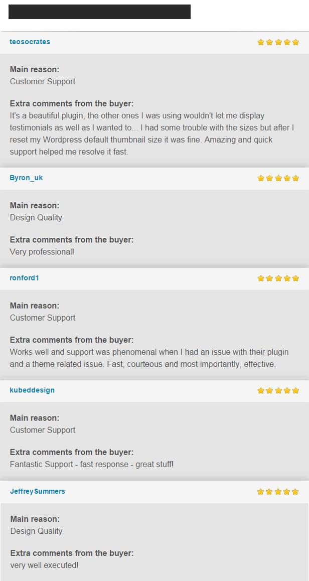 Testimonials präsentieren WordPress Plugin