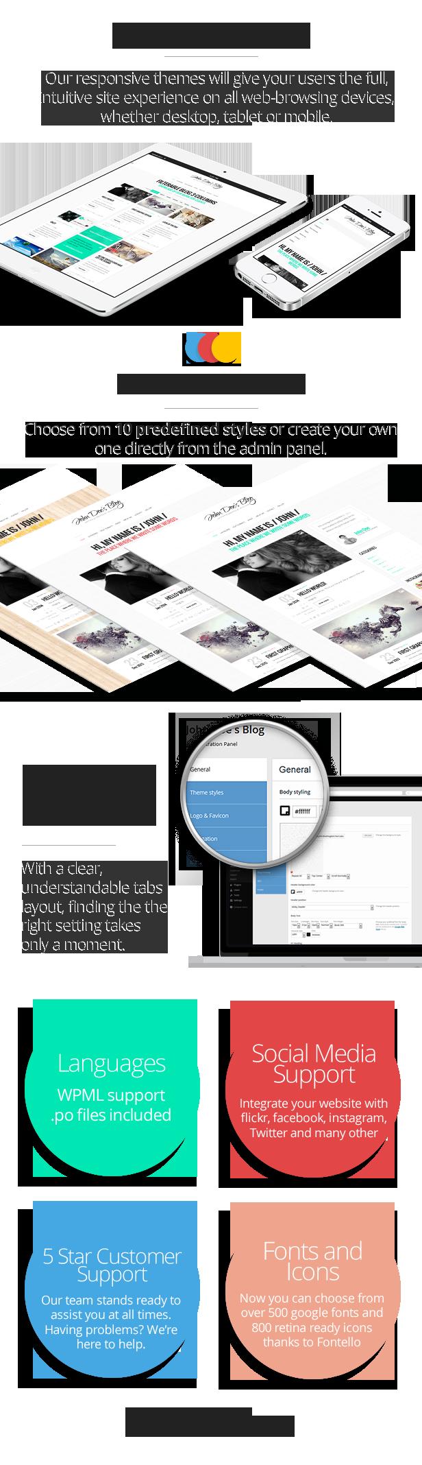 John Does Blog - sauberes Wordpress-Blog-Layout