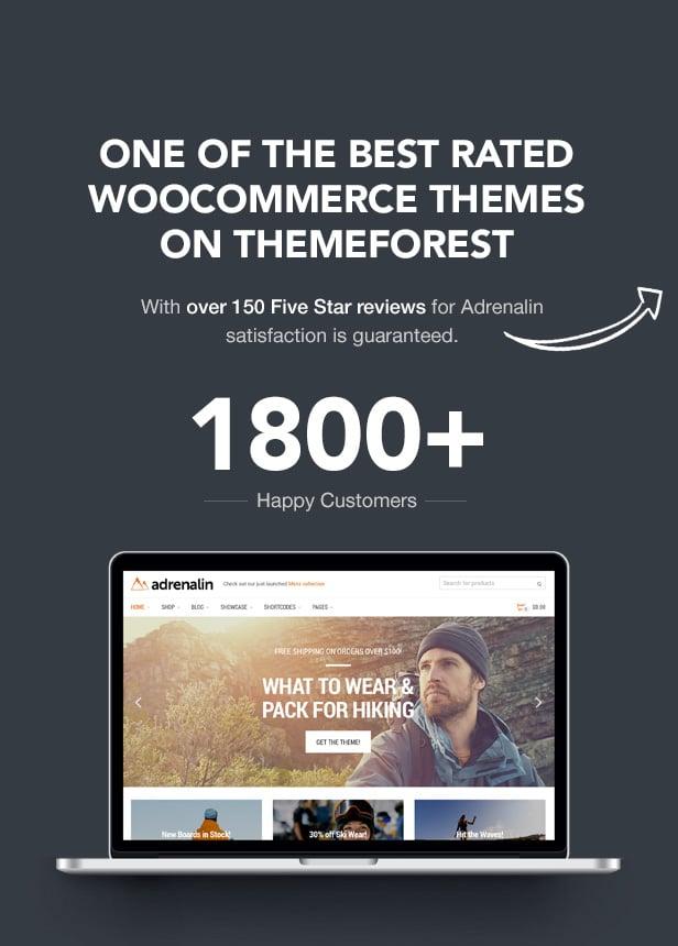 150 Fünf-Sterne-Bewertungen und über 1800 glückliche Kunden