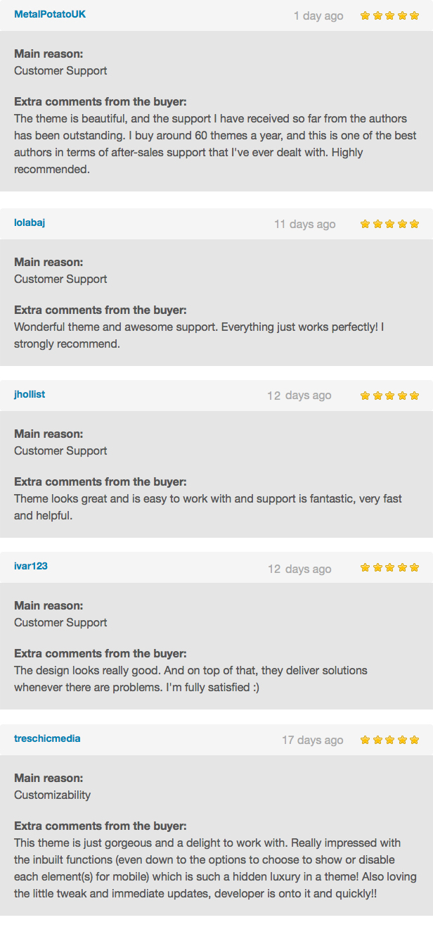 WOOW - Mode WooCommerce WordPress Layout