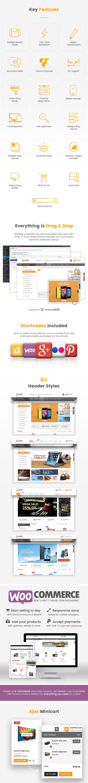 SW Market - Responsives WooCommerce WordPress Vorlage - Funktionen