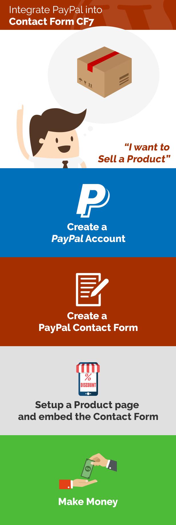 Erstellen Sie ein PayPal-Konto, richten Sie ein Kontaktformular ein, betten Sie es in eine Seite ein und verdienen Sie Geld.