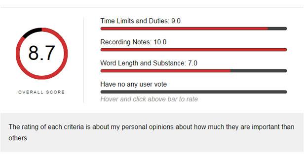 FlatNews - Responsive Magazin WordPress Vorlage - Bewertung Review System
