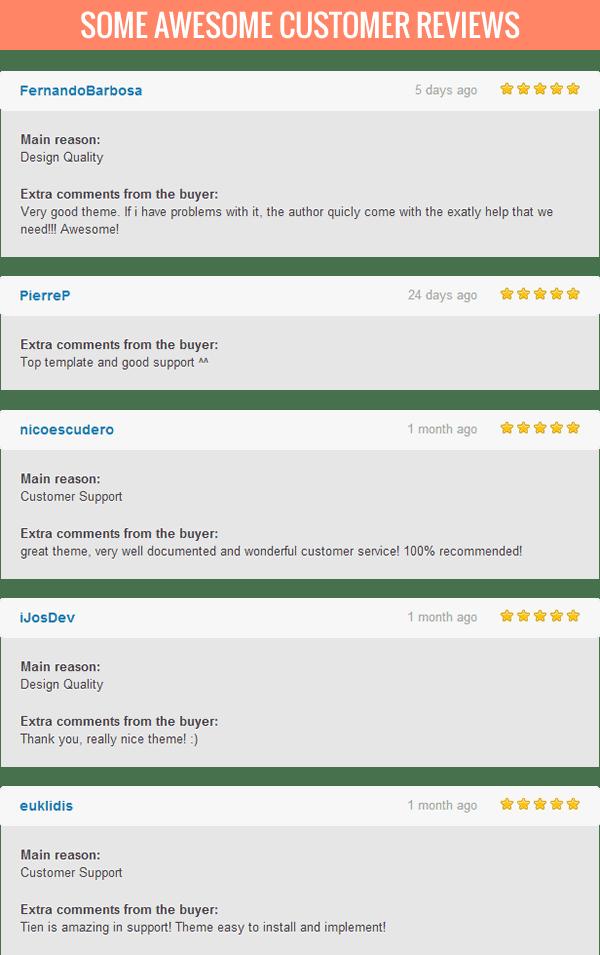 """Kundenbewertung Maginess mit tollen Kommentaren """"title ="""" Kundenrezension Maginess mit tollen Kommentaren"""