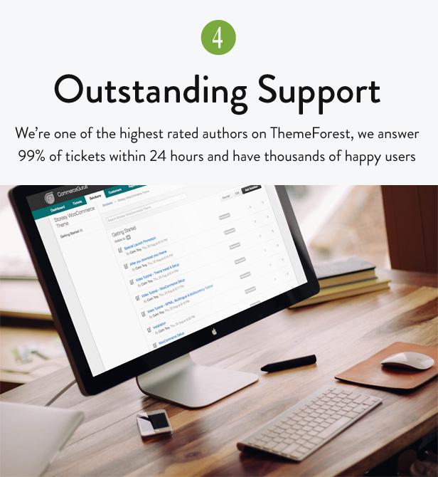 Hervorragende Unterstützung