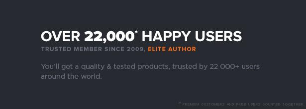 22000+ zufriedene Kunden