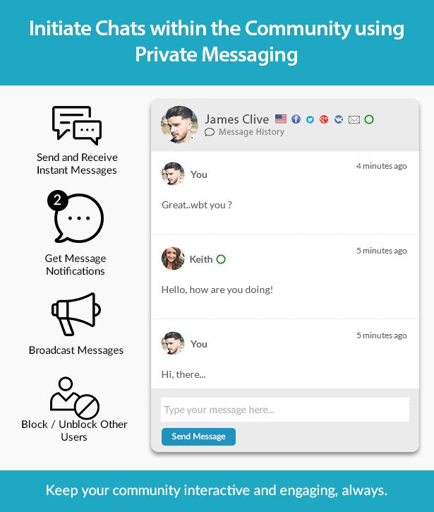 Private Nachrichten für UserPro