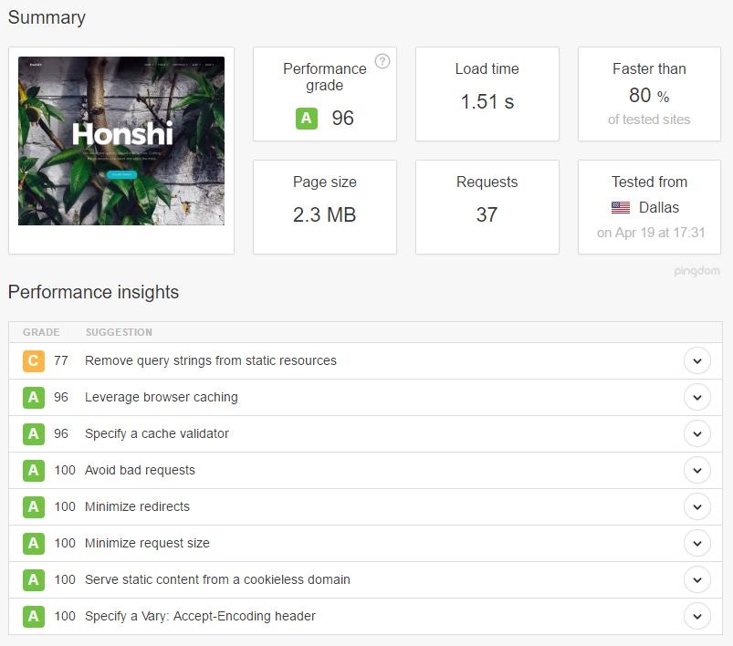 Honshi - Kreatives Mehrzweck-WordPress-Template