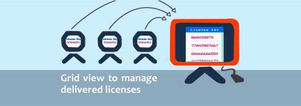 woocommerce license manager plugin von magenest