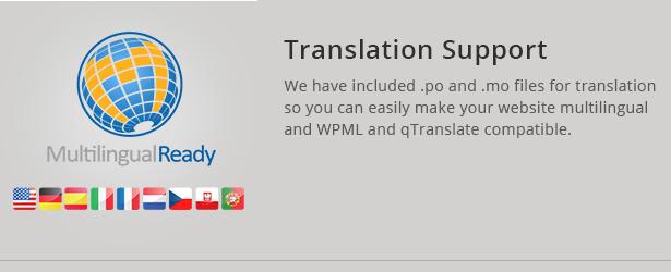Liwo Vorlage ist fertig für die Übersetzung!