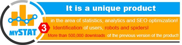 Besucherstatistiken für WordPress