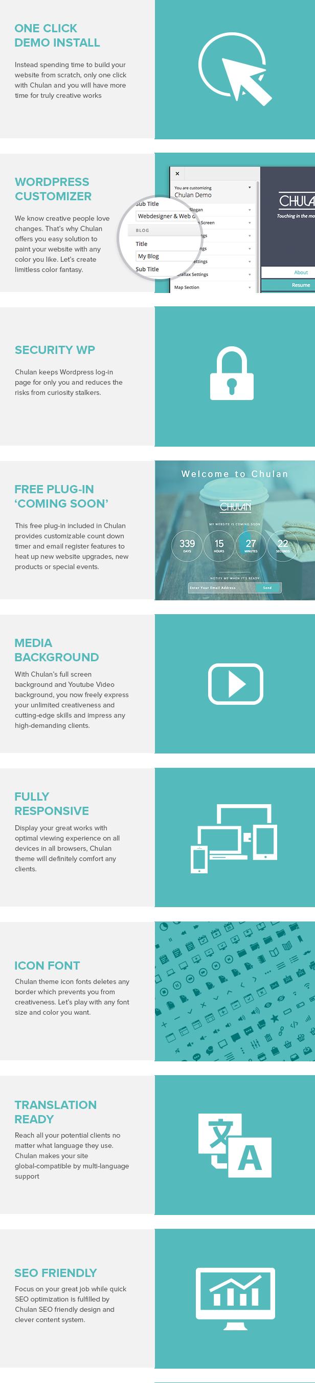Chulan WordPress-Layout-Funktionen