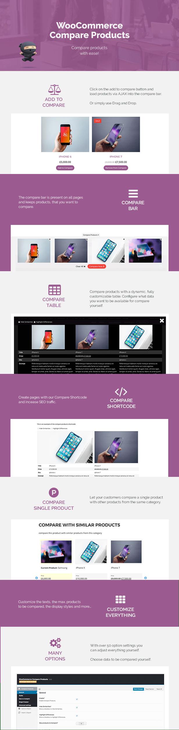 Produkt-Plugin für WooCommerce vergleichen