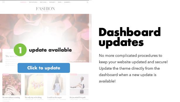 Diginex hat Dashboard-Updates