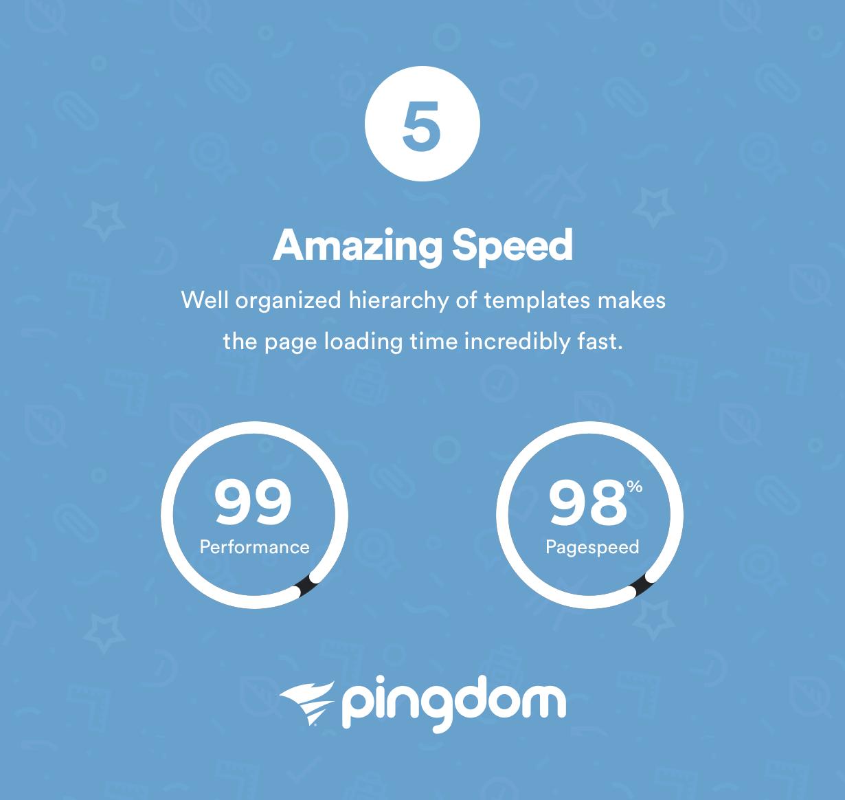 Unglaubliche Geschwindigkeit
