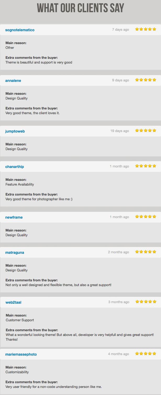Diginex - Magazin, Blog, News und virales WordPress-Template