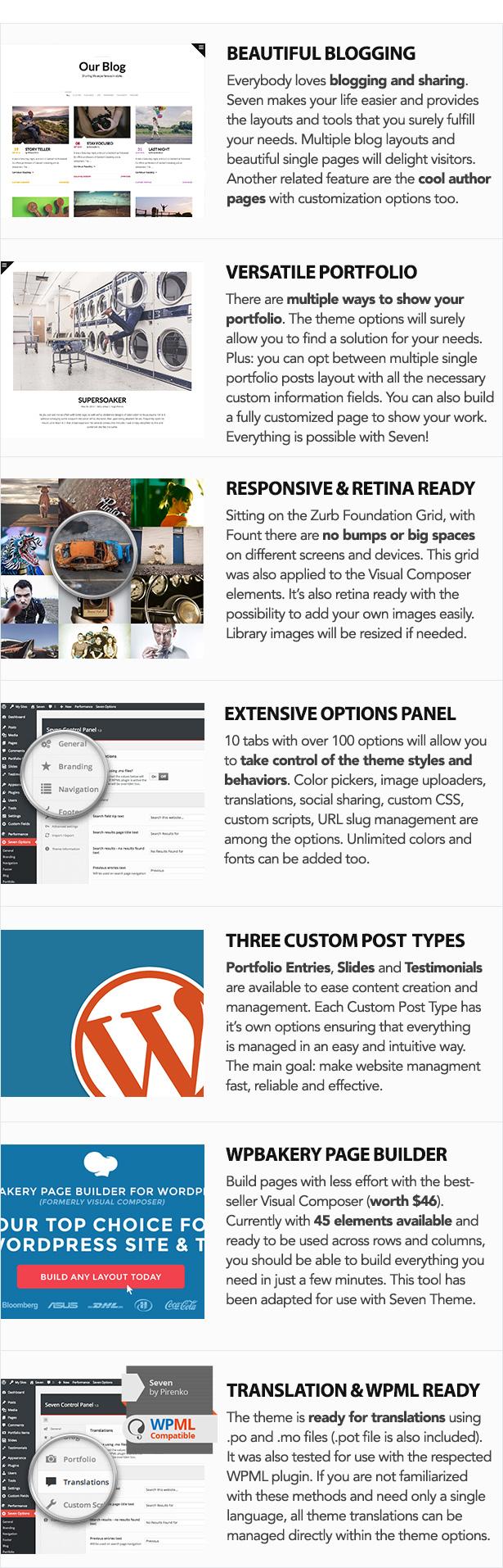 Sieben - stilvolles WordPress-Layout