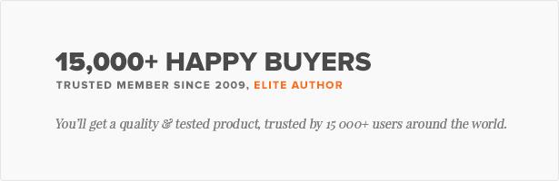 Über 15000 zufriedene Kunden
