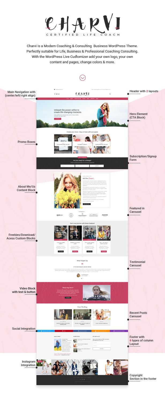 Charvi Coach & Consulting - Feminines Geschäfts-WordPress-Template
