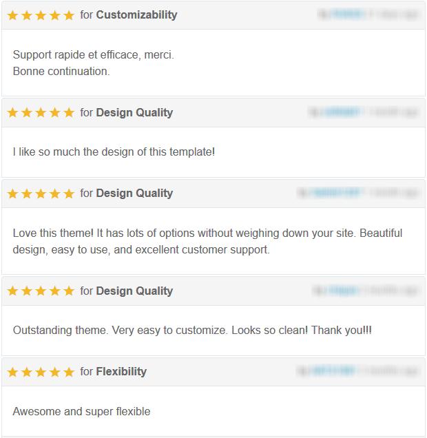 Blund minimales Portfolio WordPress Vorlage Reviews