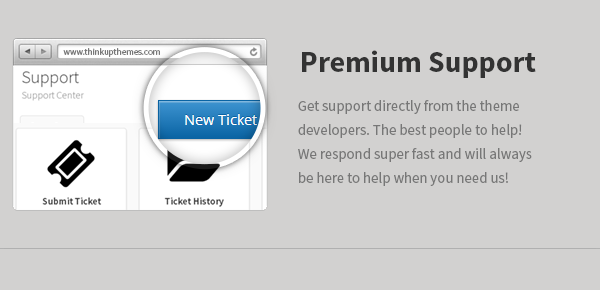 Premium-Support