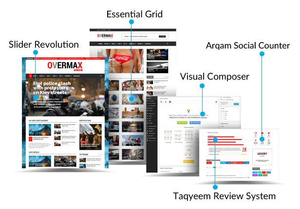 Overmax - Sauberes WordPress-Magazin und Lifestyle-Thema