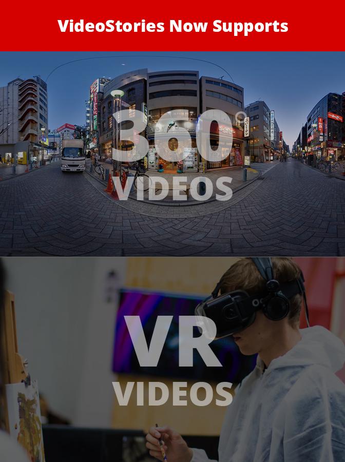360 und VR Video unterstützen das WordPress-Template