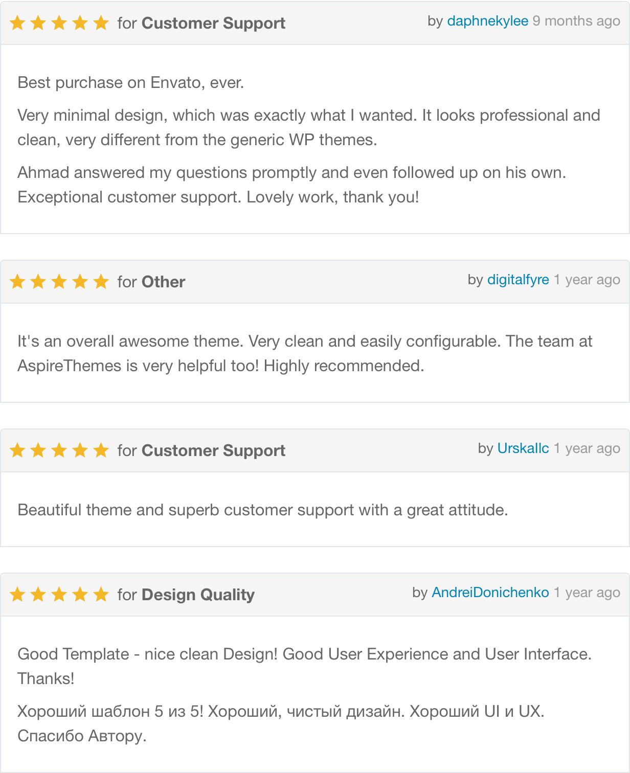 Maxima WordPress Template Bewertungen