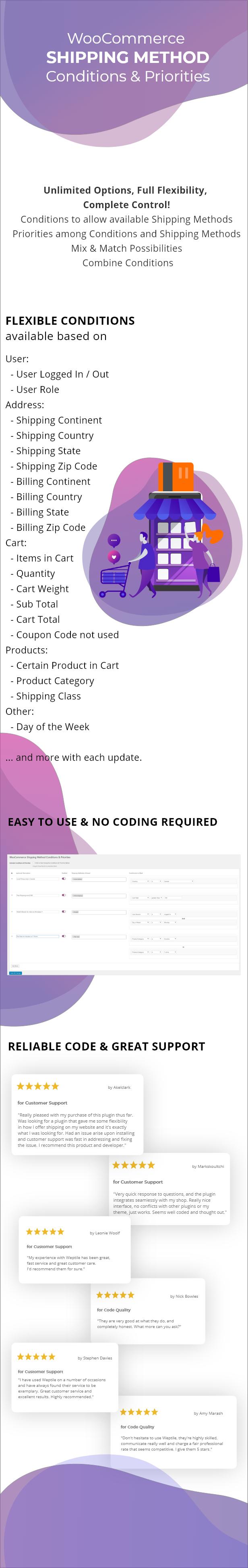 WooCommerce Versandart - Bedingungen und Prioritäten - 1