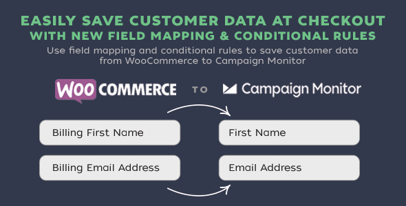 Wordpress E-Commerce Plugin WooCommerce Checkout Newsletter - Campaign Monitor