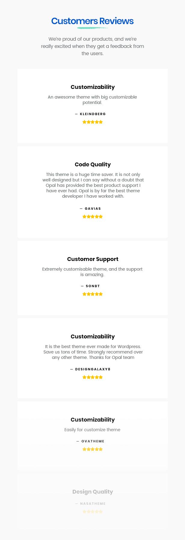 Am besten bewertete Woocommerce-Themen machen Kunden glücklich