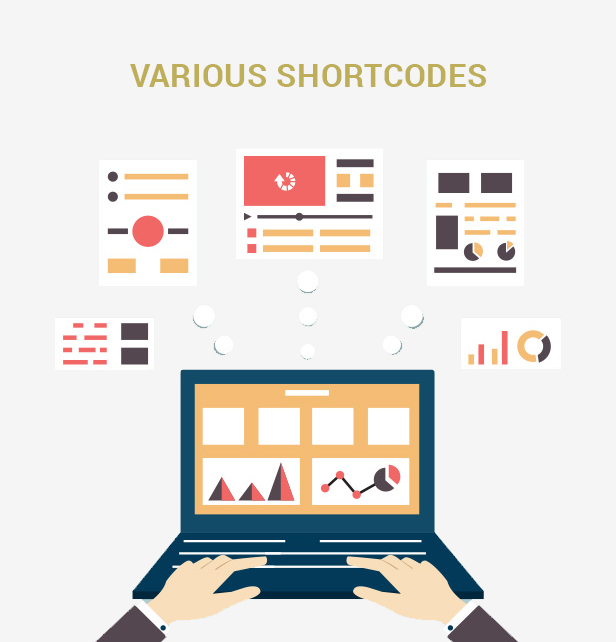 Reaktionsschnelle Möbel WooCommerce WordPress Template Shortcode