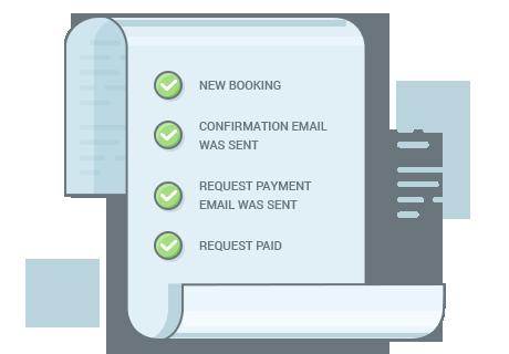 Zahlungsanforderung für Hotelbuchung - 5