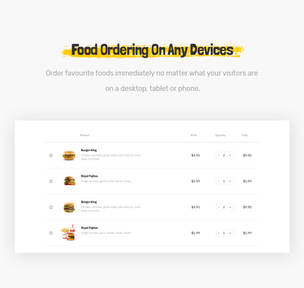 Foodo Responsive Design-Fast-Food-Restaurant WordPress Theme