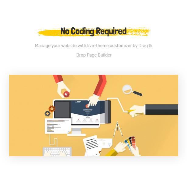 Foodo Elementor Page Builder - Fastfood-Restaurant mit WordPress-Theme