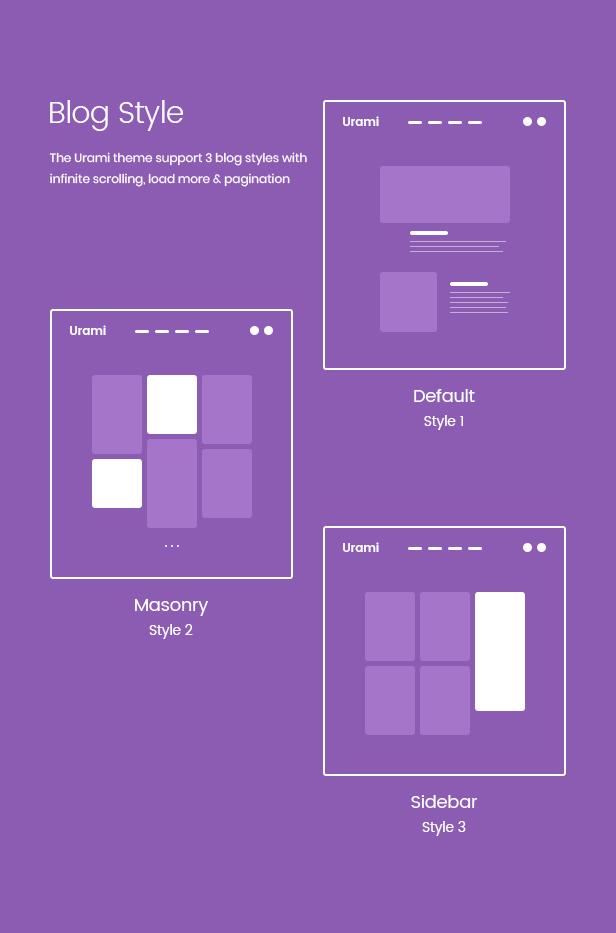 Urami WP - Modernes minimalistisches WooCommerce Thema - 9