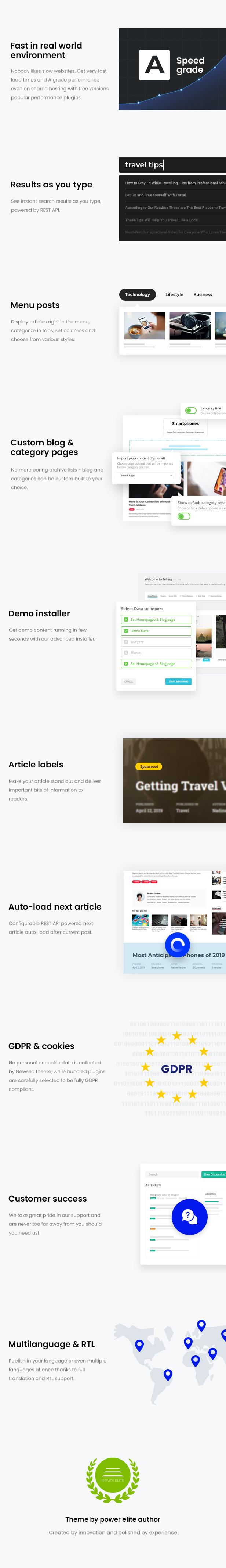 Telling - Multi-Concept News- und Publishing-Thema - 4