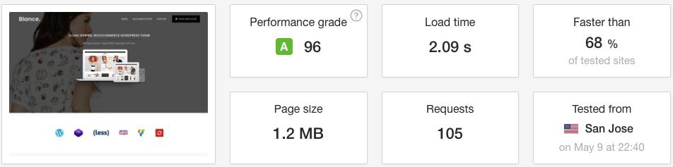 Sauberes, minimales WooCommerce WordPress Theme