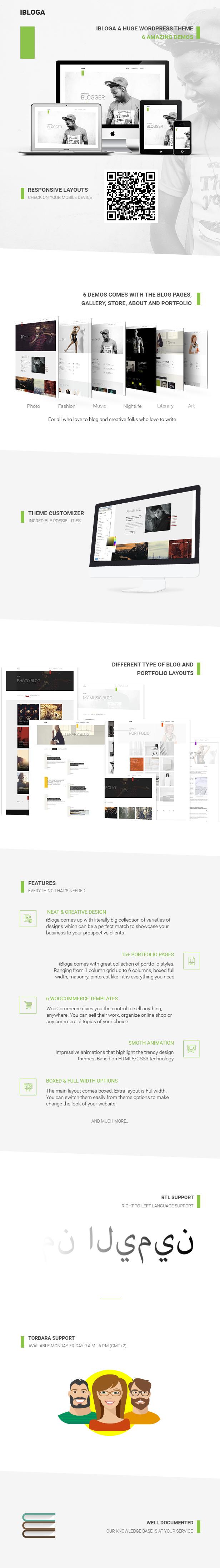 iBloga - Blog-Vorlage für Foto-, Mode-, Musik-, Nightlife-, Literatur- und Kunstfachleute - 1
