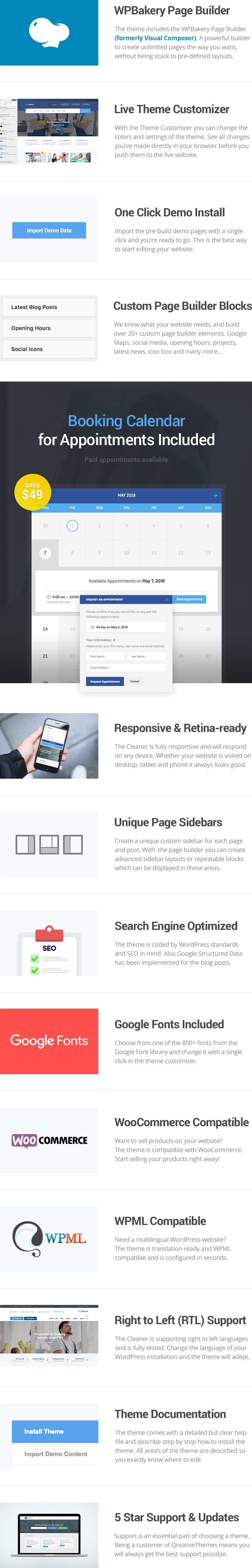 Das Kleaner WordPress Theme - Hauptfunktionen