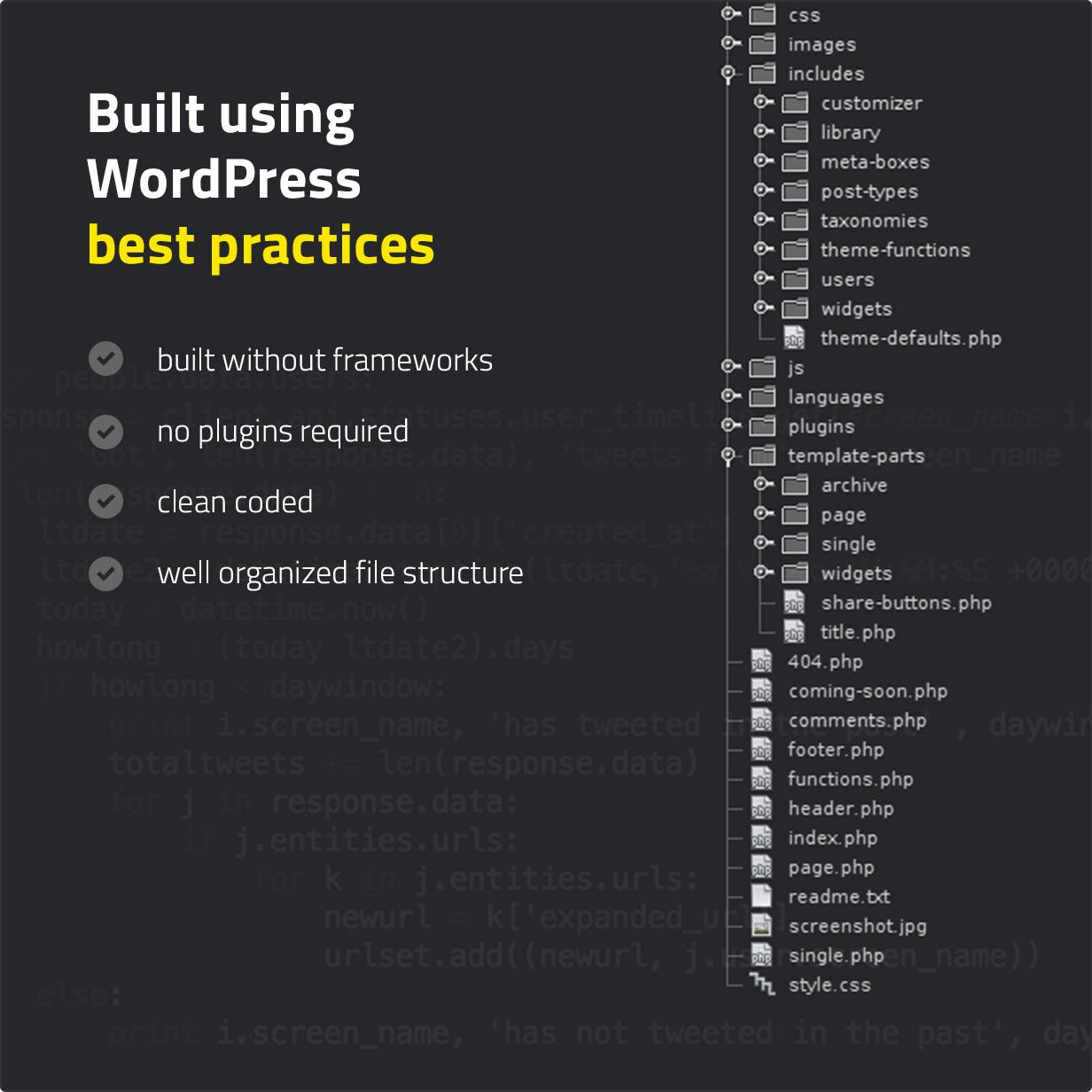 Erstellt mit WordPress Best Practices