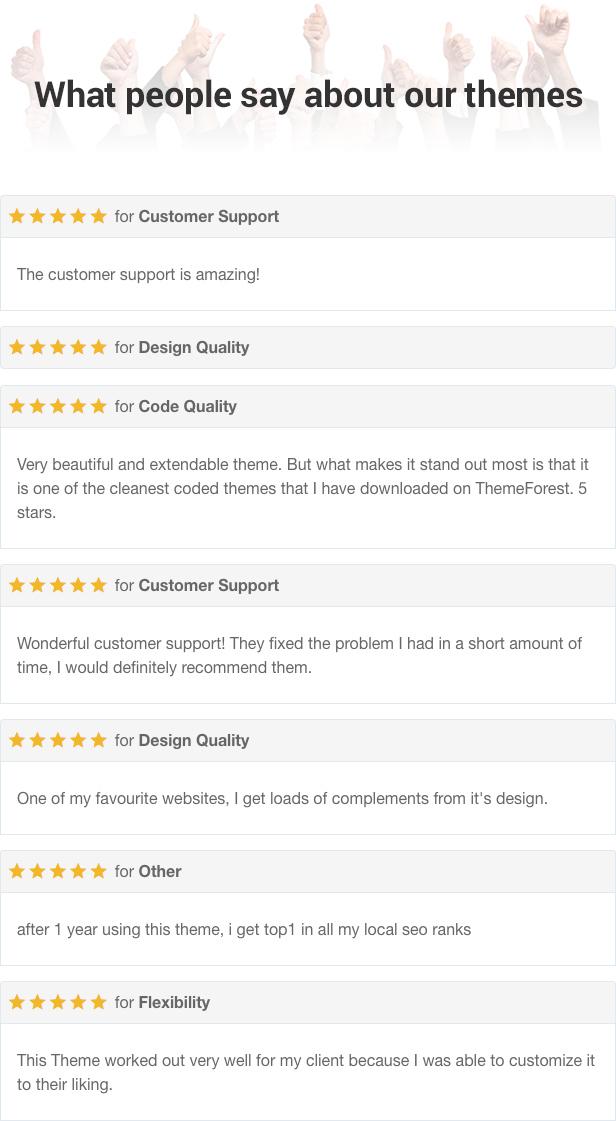 Die Kleaner WordPress Theme Reviews