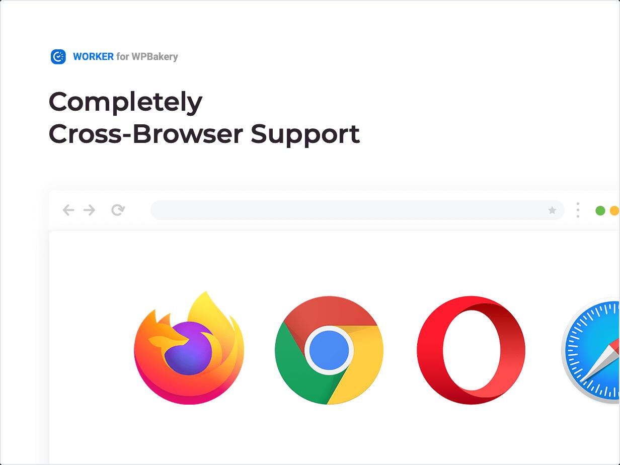 Worker-Widget - Völlige browserübergreifende Unterstützung