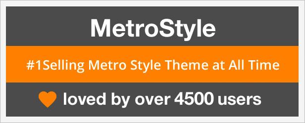 Meistverkauftes WordPress-Thema im Metro-Stil auf Themeforest